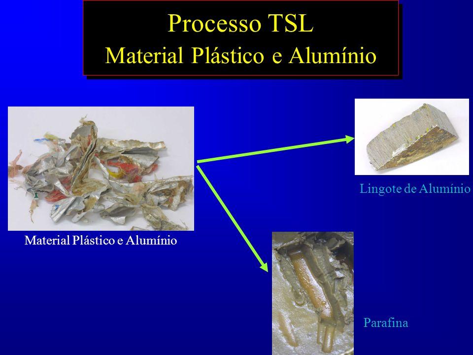 Processo TSL Material Plástico e Alumínio Material Plástico e Alumínio Parafina Lingote de Alumínio