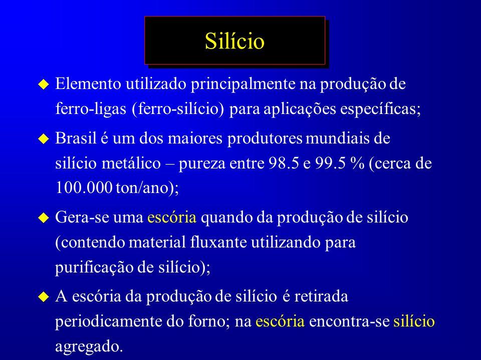u Elemento utilizado principalmente na produção de ferro-ligas (ferro-silício) para aplicações específicas; u Brasil é um dos maiores produtores mundi