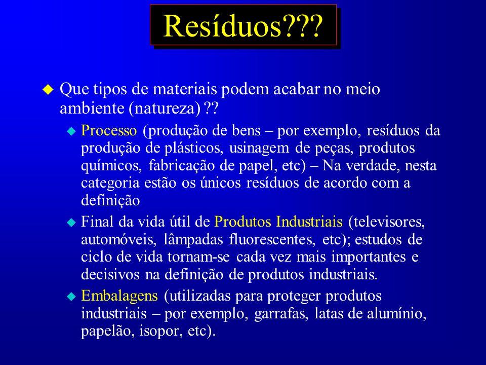 Resíduos??? u Que tipos de materiais podem acabar no meio ambiente (natureza) ?? u Processo (produção de bens – por exemplo, resíduos da produção de p