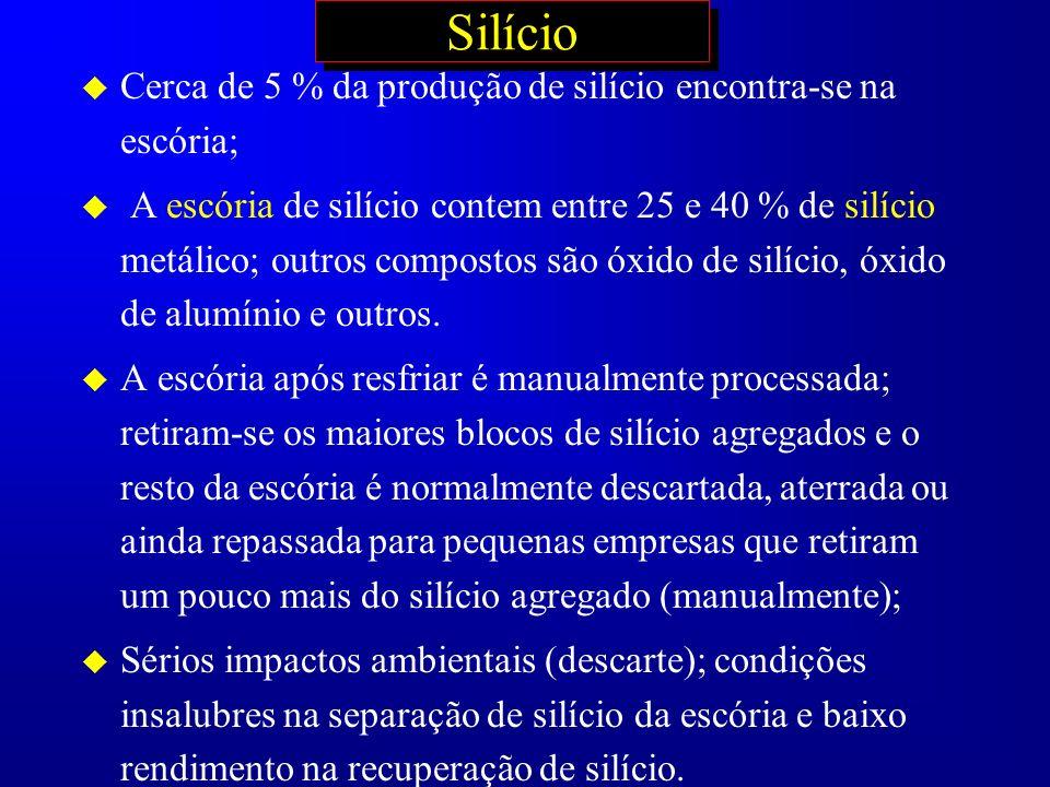 Silício u Cerca de 5 % da produção de silício encontra-se na escória; u A escória de silício contem entre 25 e 40 % de silício metálico; outros compos