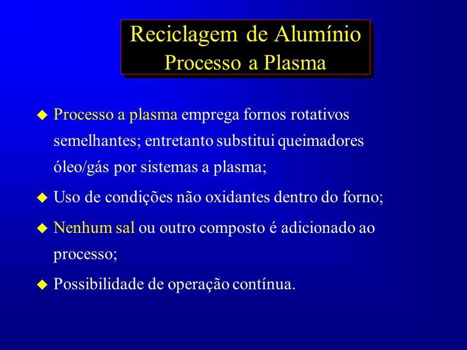 Reciclagem de Alumínio Processo a Plasma u Processo a plasma emprega fornos rotativos semelhantes; entretanto substitui queimadores óleo/gás por siste