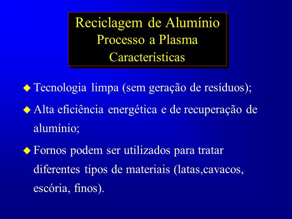 Reciclagem de Alumínio Processo a Plasma Características u Tecnologia limpa (sem geração de resíduos); u Alta eficiência energética e de recuperação d