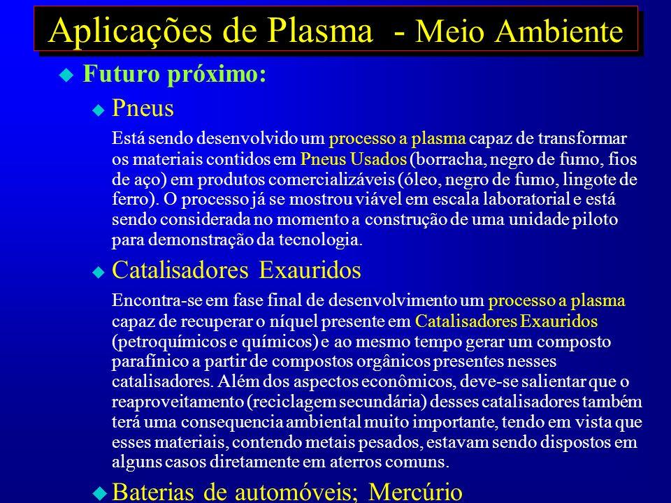 Aplicações de Plasma - Meio Ambiente u Futuro próximo: u Pneus Está sendo desenvolvido um processo a plasma capaz de transformar os materiais contidos