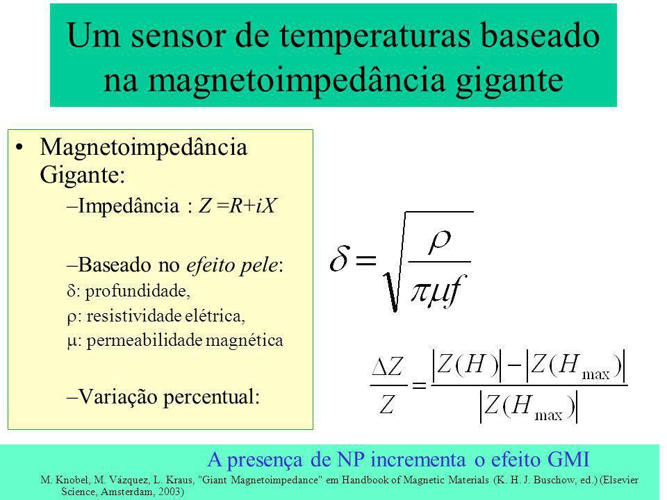 Um sensor de temperaturas baseado na magnetoimpedância gigante Magnetoimpedância Gigante: –Impedância : Z =R+iX –Baseado no efeito pele: : profundidad