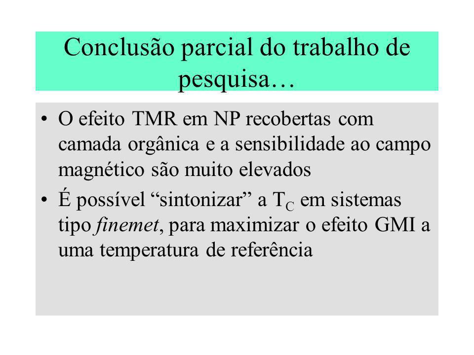 Conclusão parcial do trabalho de pesquisa… O efeito TMR em NP recobertas com camada orgânica e a sensibilidade ao campo magnético são muito elevados É