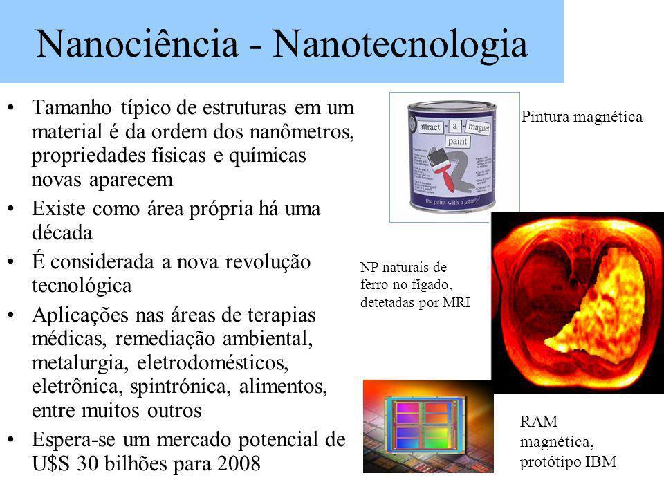Nanociência - Nanotecnologia Tamanho típico de estruturas em um material é da ordem dos nanômetros, propriedades físicas e químicas novas aparecem Exi