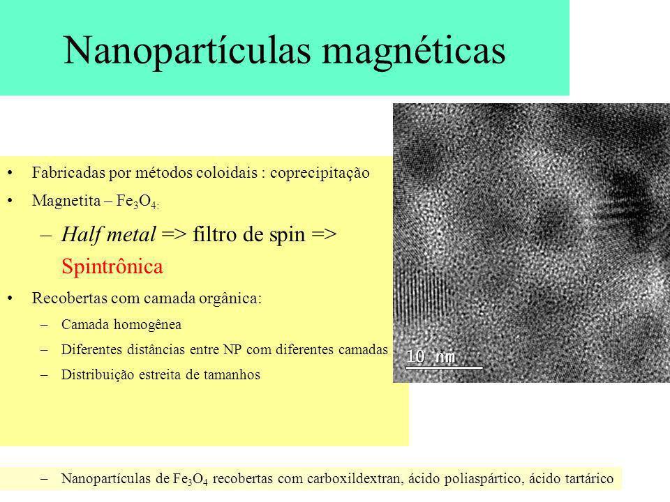 Nanopartículas magnéticas Fabricadas por métodos coloidais : coprecipitação Magnetita – Fe 3 O 4: –Half metal => filtro de spin => Spintrônica Recober