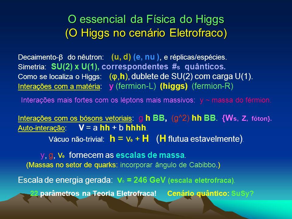 O essencial da Física do Higgs (O Higgs no cenário Eletrofraco) Decaimento-β do nêutron: (u, d) (e, nu ), e réplicas/espécies. Simetria: SU(2) x U(1),