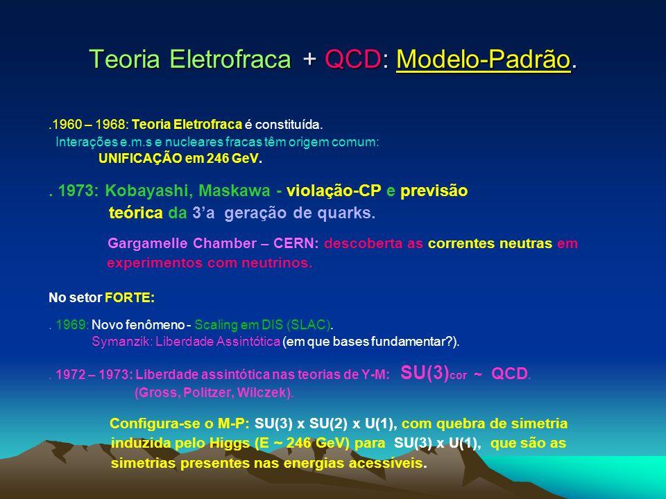 Teoria Eletrofraca + QCD: Modelo-Padrão..1960 – 1968: Teoria Eletrofraca é constituída. Interações e.m.s e nucleares fracas têm origem comum: UNIFICAÇ