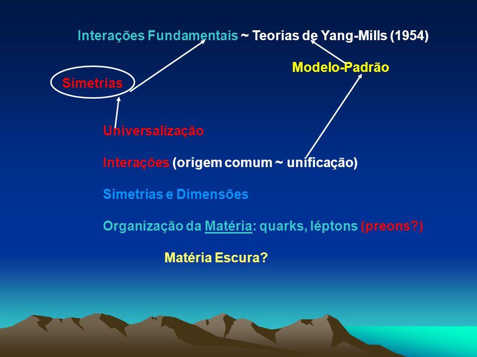 Interações Fundamentais ~ Teorias de Yang-Mills (1954) Modelo-Padrão Simetrias Universalização Interações (origem comum ~ unificação) Simetrias e Dime