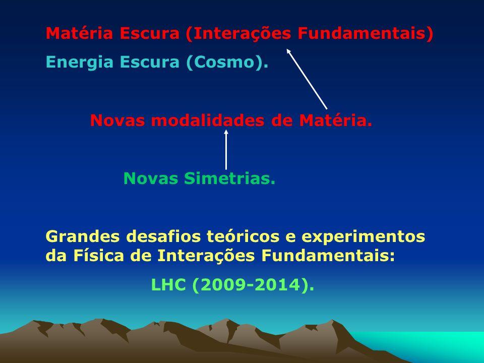 Matéria Escura (Interações Fundamentais) Energia Escura (Cosmo). Novas modalidades de Matéria. Novas Simetrias. Grandes desafios teóricos e experiment