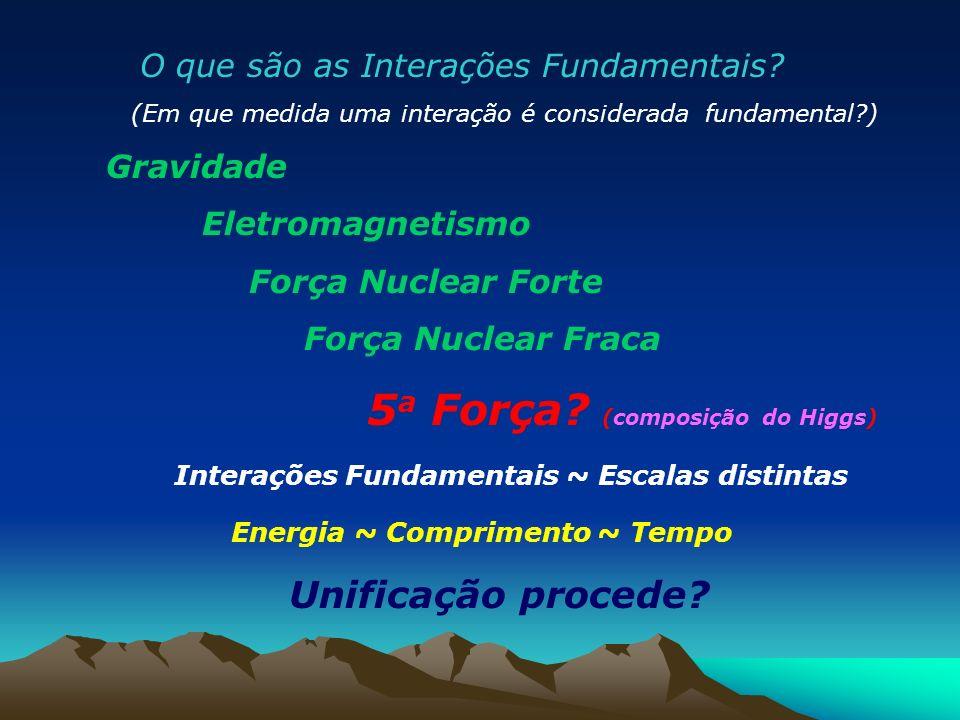 O que são as Interações Fundamentais? (Em que medida uma interação é considerada fundamental?) Gravidade Eletromagnetismo Força Nuclear Forte Força Nu