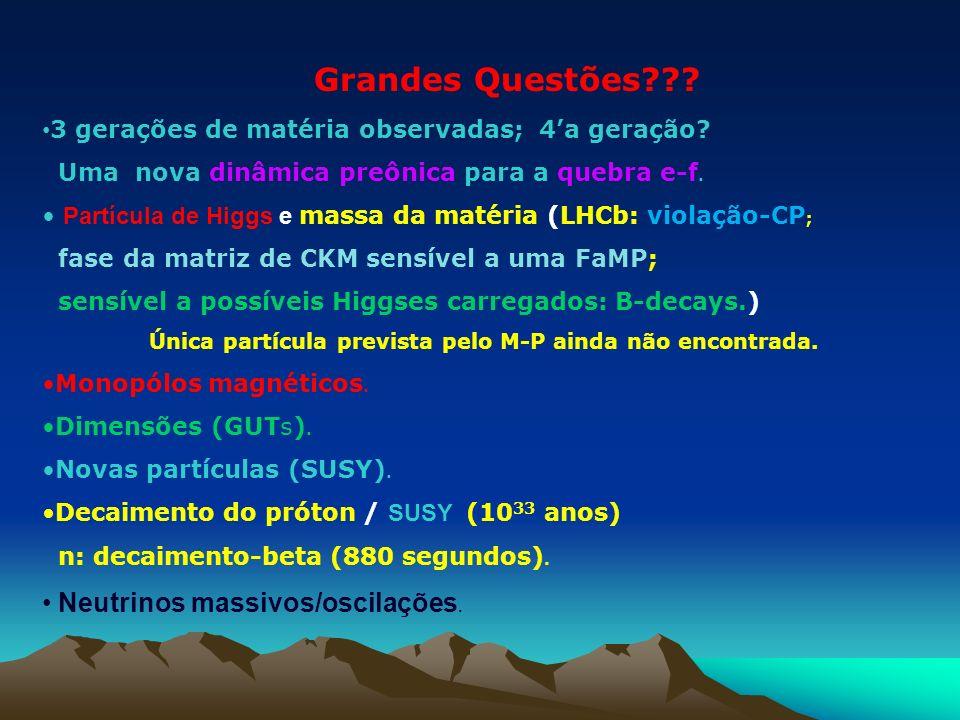 Grandes Questões??? 3 gerações de matéria observadas; 4a geração? Uma nova dinâmica preônica para a quebra e-f. Partícula de Higgs e massa da matéria