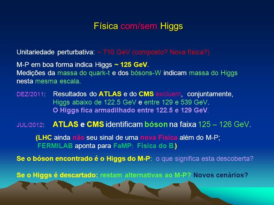 Física com/sem Higgs Unitariedade perturbativa: ~ 710 GeV (composto? Nova física?) M-P em boa forma indica Higgs ~ 125 GeV. Medições da massa do quark