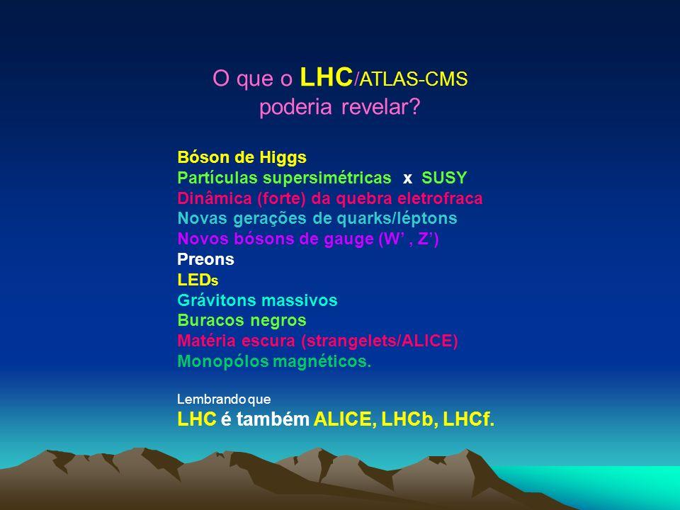 O que o LHC /ATLAS-CMS poderia revelar? Bóson de Higgs Partículas supersimétricas x SUSY Dinâmica (forte) da quebra eletrofraca Novas gerações de quar