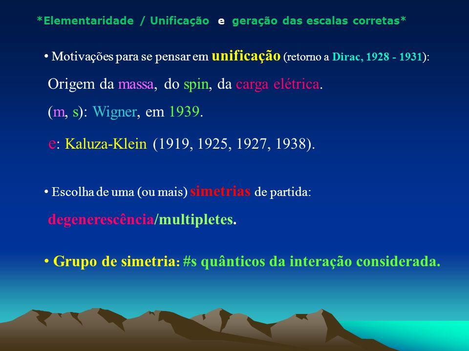 Motivações para se pensar em unificação (retorno a Dirac, 1928 - 1931): Origem da massa, do spin, da carga elétrica. (m, s): Wigner, em 1939. e : Kalu