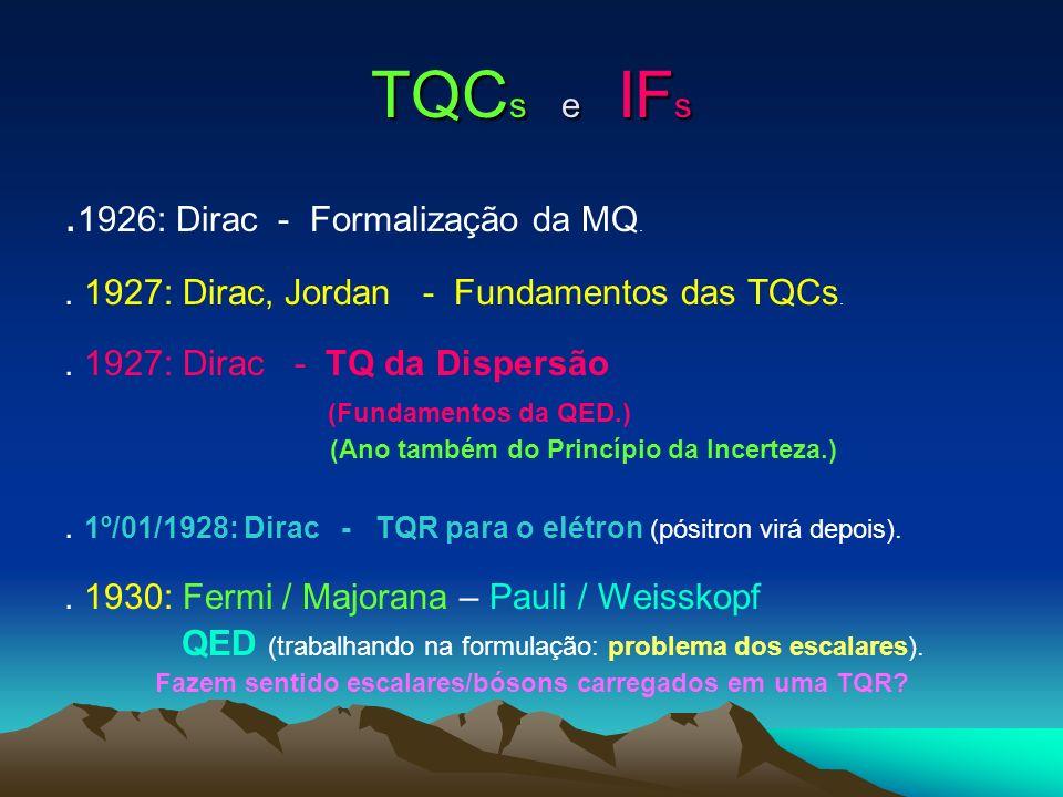 TQC s e IF s. 1926: Dirac - Formalização da MQ.. 1927: Dirac, Jordan - Fundamentos das TQCs.. 1927: Dirac - TQ da Dispersão (Fundamentos da QED.) (Ano