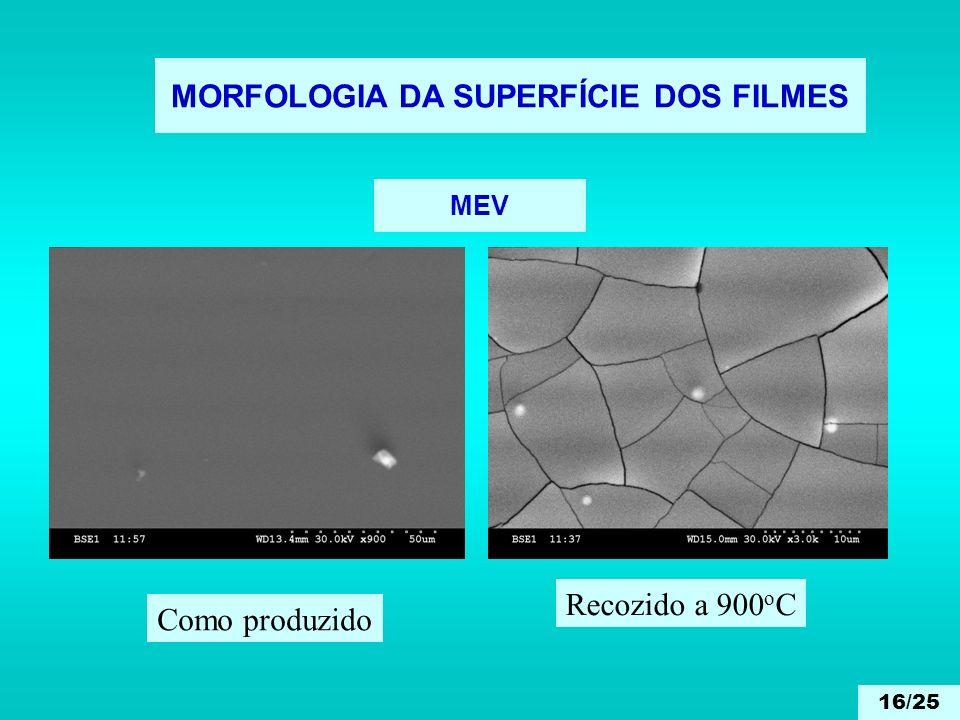 Como produzido Recozido a 900 o C MORFOLOGIA DA SUPERFÍCIE DOS FILMES MEV 16/25