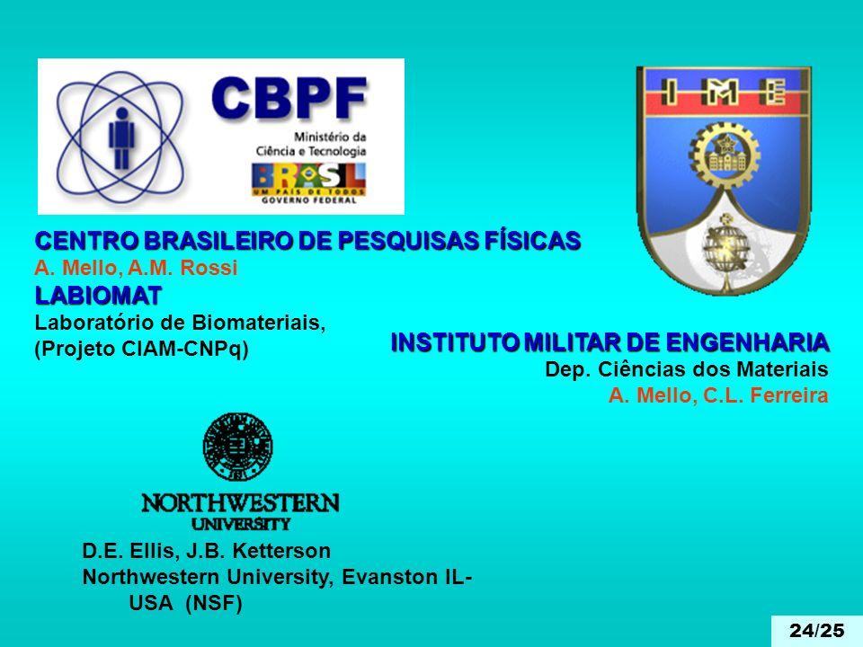 CENTRO BRASILEIRO DE PESQUISAS FÍSICAS A. Mello, A.M. RossiLABIOMAT Laboratório de Biomateriais, (Projeto CIAM-CNPq) INSTITUTO MILITAR DE ENGENHARIA D
