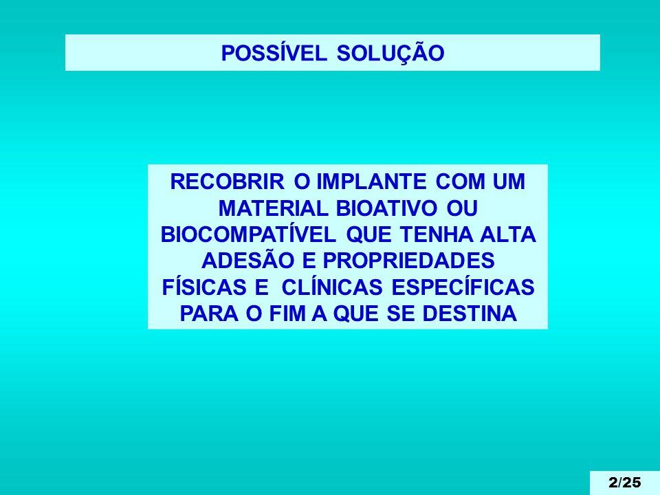 MATERIAL MAIS UTILIZADO: HIDROXIAPATITA HIDROXIAPATITA (HAP): Ca 10 (PO4) 6 (OH) 2 BIOMATERIAL : Implantes Metálicos e Poliméricos Regeneração óssea e Recobrimentos metálicos ABSORVEDOR DE METAIS PESADOS: (Pb, Cd, Hg, V, etc.) DESPOLUIDOR AMBIENTAL E INDUSTRIAL: Absorção e Fixação CATALISADOR: Grande área de superfície dopada com metais (Desidrogenação de álcoois) DOSÍMETRO INDUSTRIAL: Candidato a aplicação 3/25