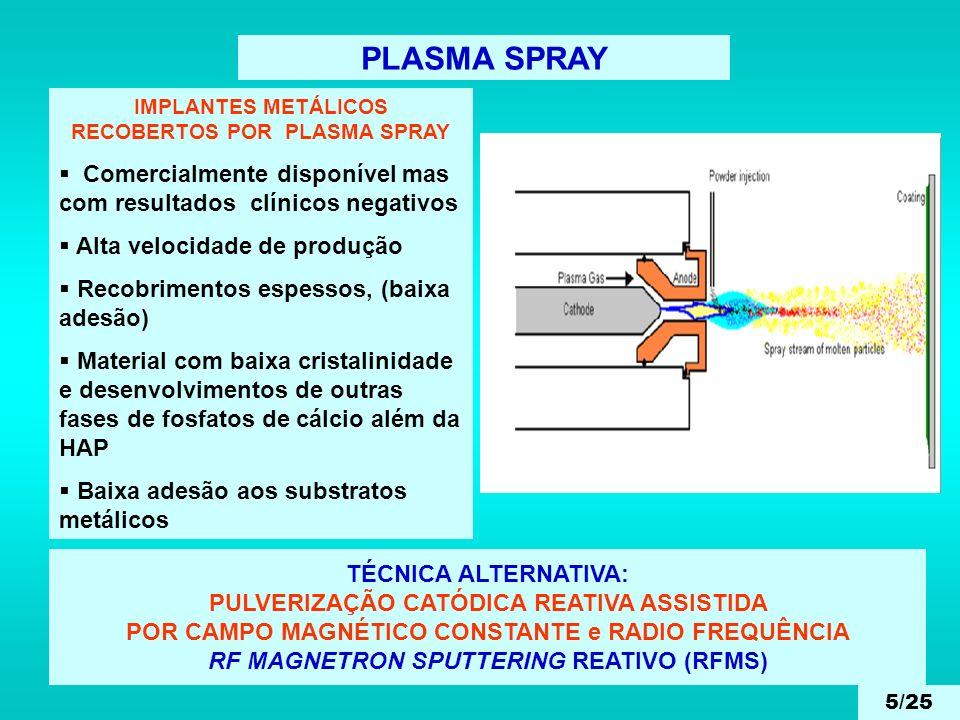 IMPLANTES METÁLICOS RECOBERTOS POR PLASMA SPRAY Comercialmente disponível mas com resultados clínicos negativos Alta velocidade de produção Recobrimen