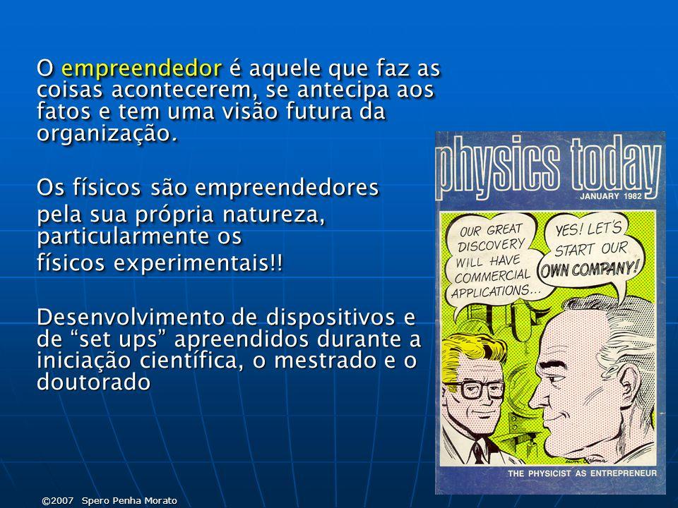 ©2007 Spero Penha Morato O empreendedor é aquele que faz as coisas acontecerem, se antecipa aos fatos e tem uma visão futura da organização.