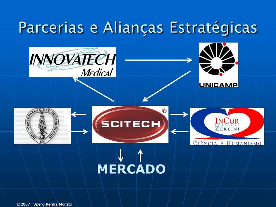 ©2007 Spero Penha Morato Parcerias e Alianças Estratégicas MERCADO
