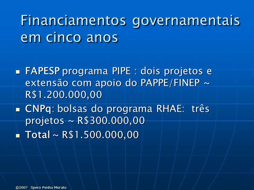 Financiamentos governamentais em cinco anos FAPESP programa PIPE : dois projetos e extensão com apoio do PAPPE/FINEP ~ R$1.200.000,00 FAPESP programa PIPE : dois projetos e extensão com apoio do PAPPE/FINEP ~ R$1.200.000,00 CNPq: bolsas do programa RHAE: três projetos ~ R$300.000,00 CNPq: bolsas do programa RHAE: três projetos ~ R$300.000,00 Total ~ R$1.500.000,00 Total ~ R$1.500.000,00
