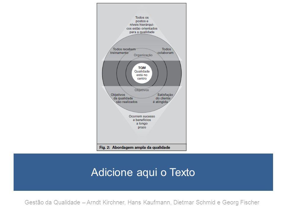 Adicione aqui o Texto Gestão da Qualidade – Arndt Kirchner, Hans Kaufmann, Dietmar Schmid e Georg Fischer