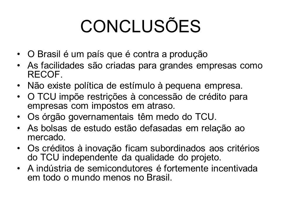 CONCLUSÕES O Brasil é um país que é contra a produção As facilidades são criadas para grandes empresas como RECOF. Não existe política de estímulo à p