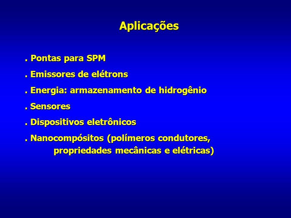 Aplicações. Pontas para SPM. Emissores de elétrons. Energia: armazenamento de hidrogênio. Sensores. Dispositivos eletrônicos. Nanocompósitos (polímero