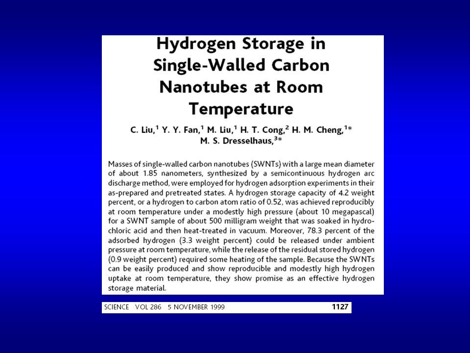 Células de hidrogênio.MIT – células à base de NT: 4.2 wt%.