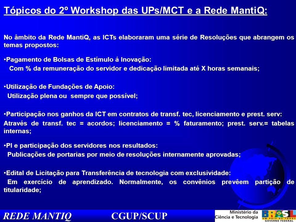 Tópicos do 2º Workshop das UPs/MCT e a Rede MantiQ: No âmbito da Rede MantiQ, as ICTs elaboraram uma série de Resoluções que abrangem os temas propost