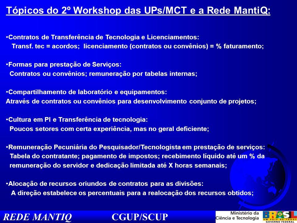 REDE MANTIQ CGUP/SCUP Tópicos do 2º Workshop das UPs/MCT e a Rede MantiQ: Contratos de Transferência de Tecnologia e Licenciamentos: Transf. tec = aco