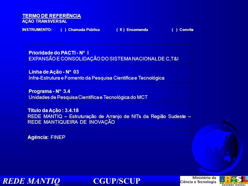 Prioridade do PACTI - Nº I EXPANSÃO E CONSOLIDAÇÃO DO SISTEMA NACIONAL DE C,T&I Linha de Ação - Nº 03 Infra-Estrutura e Fomento da Pesquisa Científica e Tecnológica Programa - Nº 3.4 Unidades de Pesquisa Científica e Tecnológica do MCT Título da Ação : 3.4.18 REDE MANTIQ – Estruturação de Arranjo de NITs da Região Sudeste – REDE MANTIQUEIRA DE INOVAÇÃO Agência: FINEP TERMO DE REFERÊNCIA AÇÃO TRANSVERSAL INSTRUMENTO: ( ) Chamada Pública ( X ) Encomenda ( ) Convite