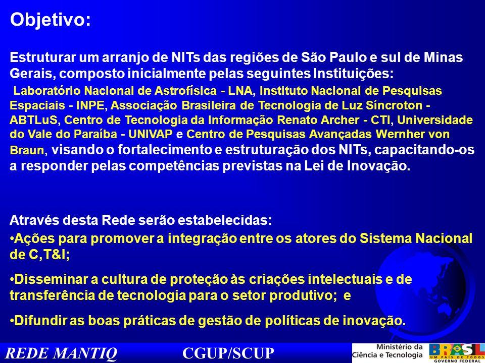 REDE MANTIQ CGUP/SCUP Justificativa: Criar um ambiente de integração, não só entre os NITs das ICTs envolvidas, mas também entre os gestores da inovação e os criadores dos ativos intelectuais dentro de cada ICT e entre ICTs; Disseminar fortemente a cultura de inovação, a formação básica de recursos humanos (ICTs e Setor Produtivo) quanto a PI e suporte para proteção da criação intelectual e transferência de tecnologia; Propiciar aos inventores de suas ICTs a orientação adequada na Busca de Anterioridade e redação do Relatório Descritivo de Patentes e similares; Orientar e prover suporte para as atividades do arranjo de NITs por meio de um escritório central com infra-estrutura mínima para viabilizar esse processo.