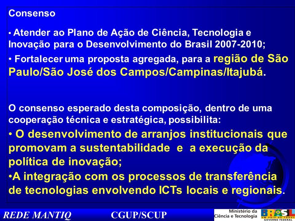 REDE MANTIQ CGUP/SCUP Consenso Atender ao Plano de Ação de Ciência, Tecnologia e Inovação para o Desenvolvimento do Brasil 2007-2010; Fortalecer uma proposta agregada, para a região de São Paulo/São José dos Campos/Campinas/Itajubá.