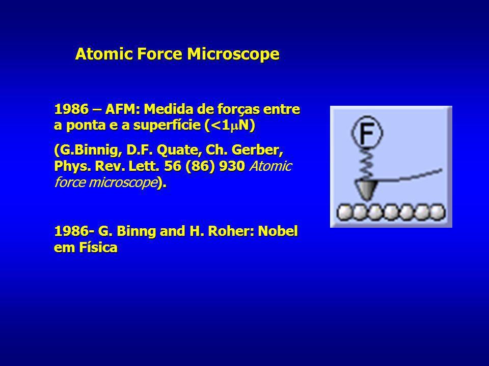 Atomic Force Microscope 1986 – AFM: Medida de forças entre a ponta e a superfície (<1 N) (G.Binnig, D.F. Quate, Ch. Gerber, Phys. Rev. Lett. 56 (86) 9