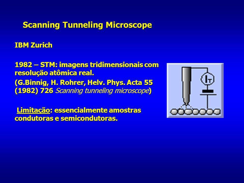 Scanning Tunneling Microscope IBM Zurich 1982 – STM: imagens tridimensionais com resolução atômica real. (G.Binnig, H. Rohrer, Helv. Phys. Acta 55 (19