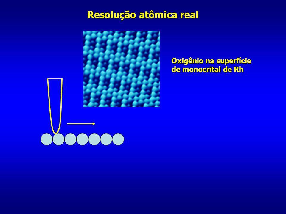 Oxigênio na superfície de monocrital de Rh Resolução atômica real