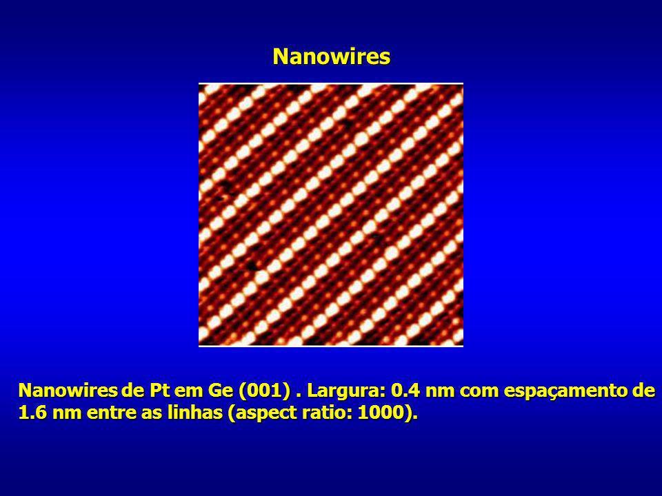 Nanowires de Pt em Ge (001). Largura: 0.4 nm com espaçamento de 1.6 nm entre as linhas (aspect ratio: 1000). Nanowires