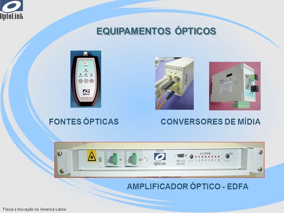 Física e Inovação na America Latina EQUIPAMENTOS ÓPTICOS CONVERSORES DE MÍDIA AMPLIFICADOR ÓPTICO - EDFA FONTES ÓPTICAS