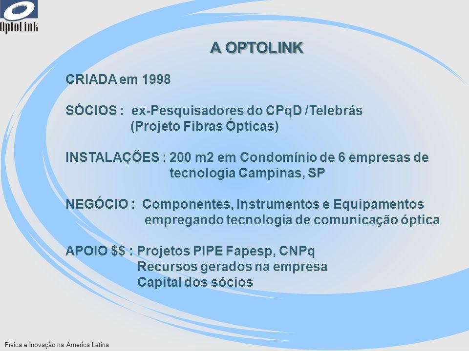 Física e Inovação na America Latina CRIADA em 1998 SÓCIOS : ex-Pesquisadores do CPqD /Telebrás (Projeto Fibras Ópticas) INSTALAÇÕES : 200 m2 em Condom