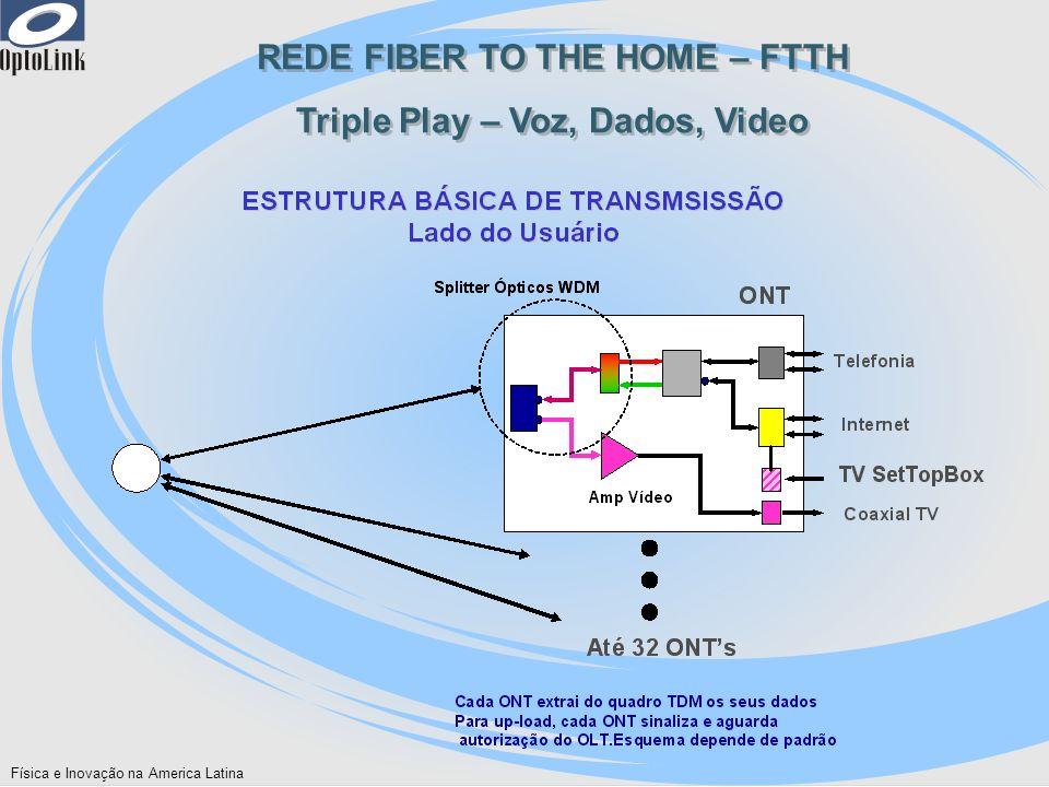 Física e Inovação na America Latina COMPONENTES PARA REDE PON – FTTH ACOPLADOR WDM TRES CANAIS COMPONENTES PARA REDE PON – FTTH ACOPLADOR WDM TRES CANAIS