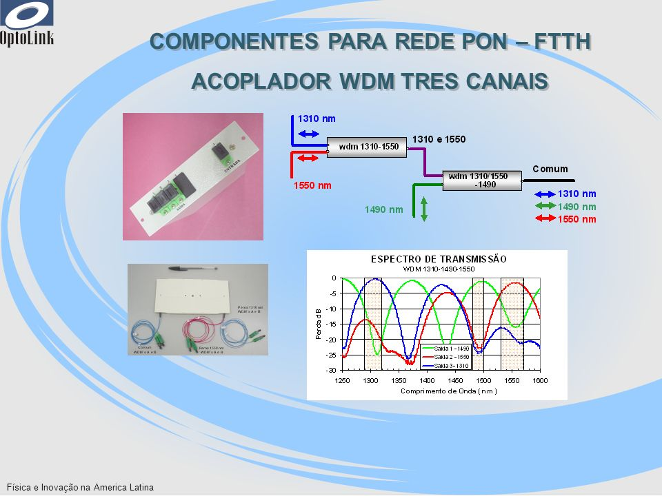 Física e Inovação na America Latina COMPONENTES PARA REDE PON – FTTH ACOPLADOR WDM TRES CANAIS COMPONENTES PARA REDE PON – FTTH ACOPLADOR WDM TRES CAN