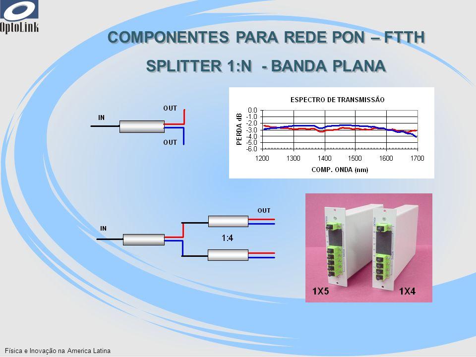 Física e Inovação na America Latina COMPONENTES PARA REDE PON – FTTH SPLITTER 1:N - BANDA PLANA COMPONENTES PARA REDE PON – FTTH SPLITTER 1:N - BANDA