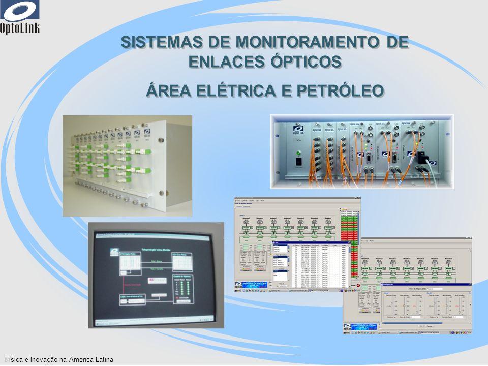 Física e Inovação na America Latina SISTEMAS DE MONITORAMENTO DE ENLACES ÓPTICOS ÁREA ELÉTRICA E PETRÓLEO SISTEMAS DE MONITORAMENTO DE ENLACES ÓPTICOS