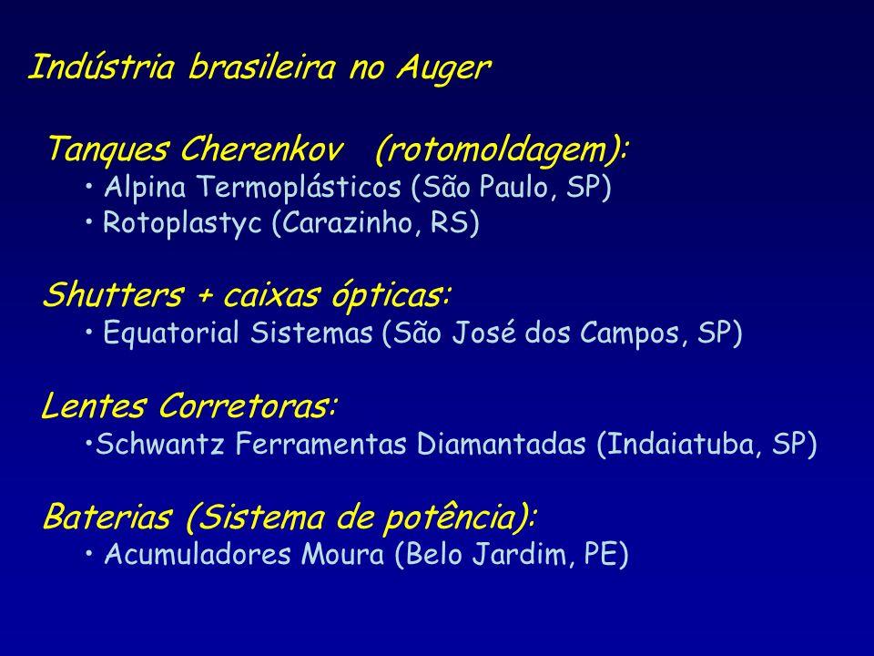 Indústria brasileira no Auger Tanques Cherenkov (rotomoldagem): Alpina Termoplásticos (São Paulo, SP) Rotoplastyc (Carazinho, RS) Shutters + caixas óp