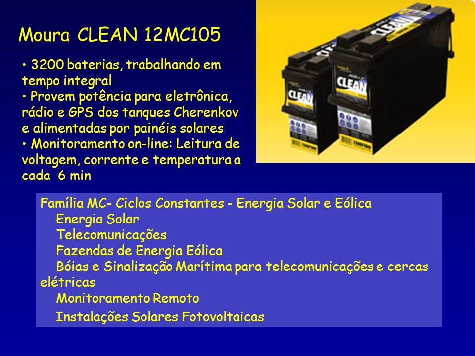 Família MC- Ciclos Constantes - Energia Solar e Eólica Energia Solar Telecomunicações Fazendas de Energia Eólica Bóias e Sinalização Marítima para tel