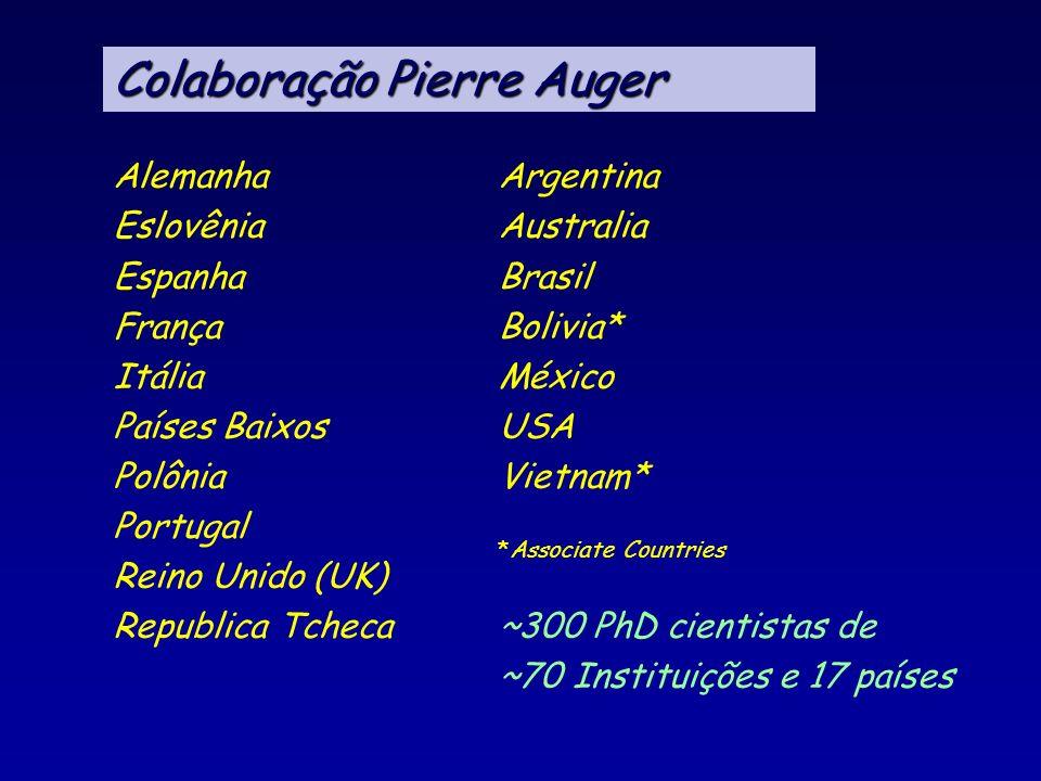 Alemanha Eslovênia Espanha França Itália Países Baixos Polônia Portugal Reino Unido (UK) Republica Tcheca Argentina Australia Brasil Bolivia* México U